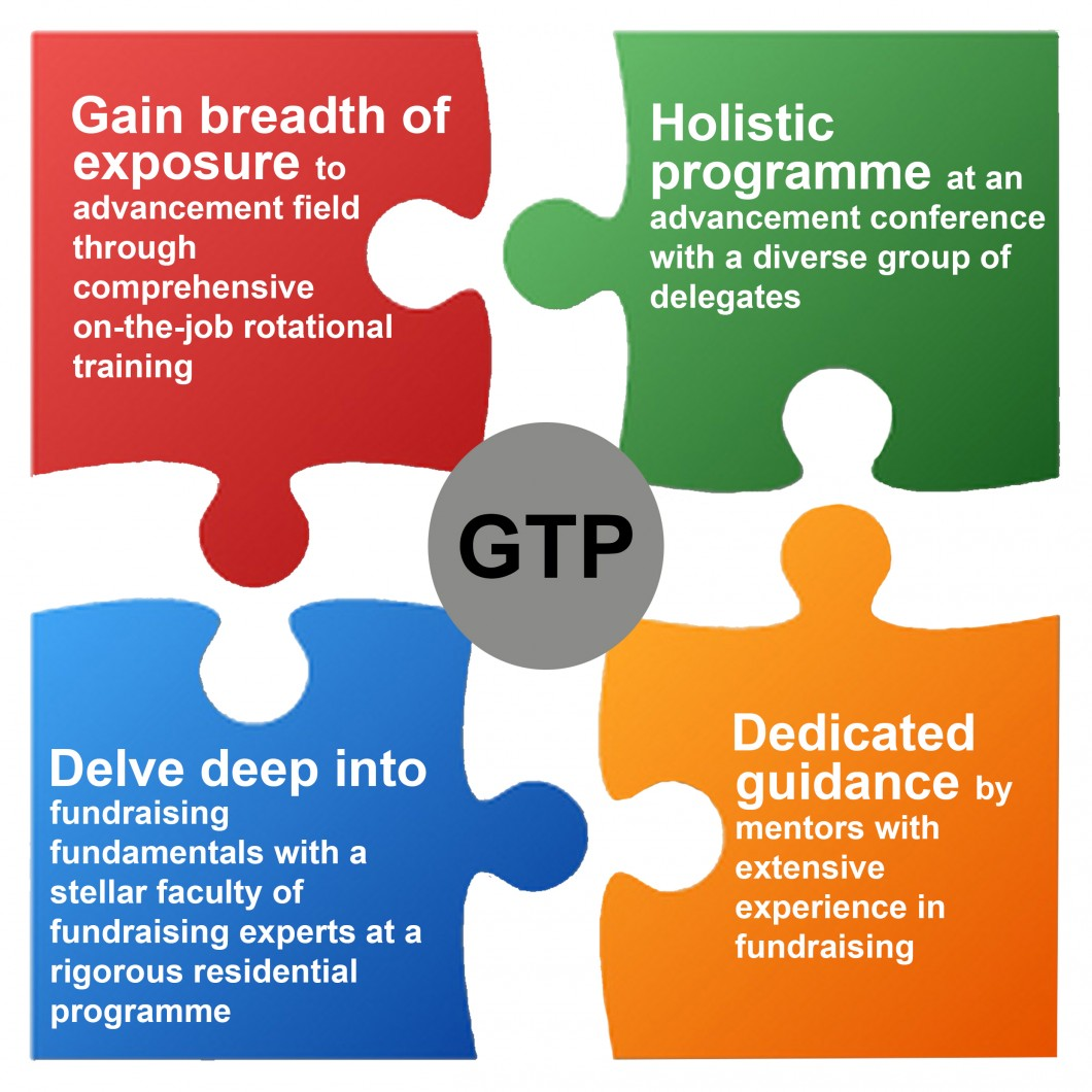 GTP Webpage page image